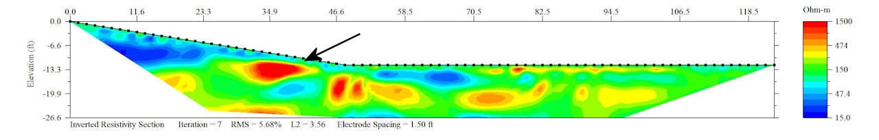 Electrical resistivity tomography images a trench located along the bottom of a hill.